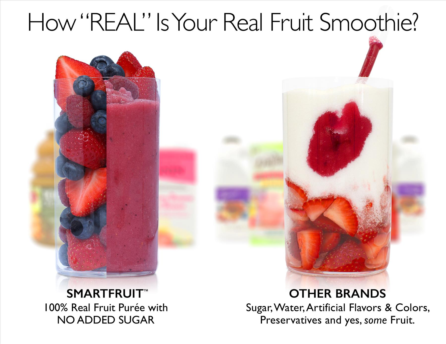 "How ""Real"" Is Your Real Fruit Smoothie?"