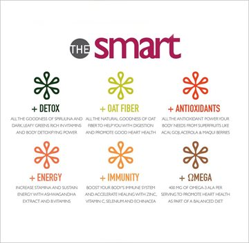 Can Fruit Be Smart Cutting Through the Smartfruit Lingo Can Fruit Be Smart Cutting Through the Smartfruit Lingo